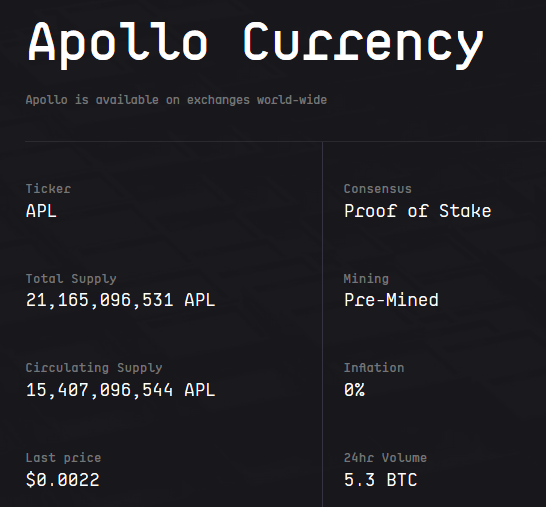 Apollo Overview