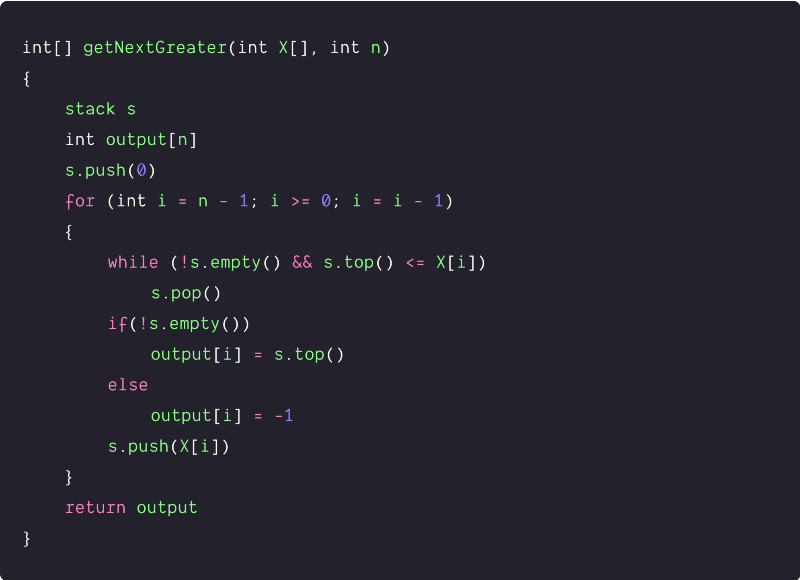 next greater elements in an array using stack pseudocode 2