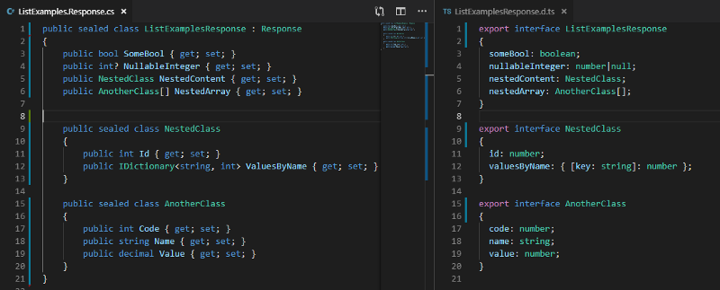 The easy way to get TypeScript interfaces from C#, Java, or