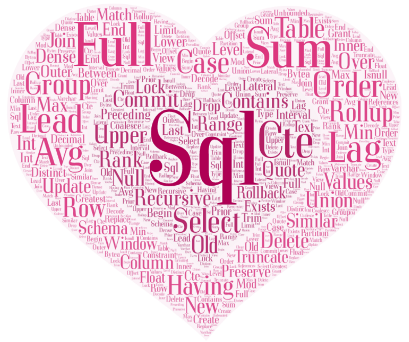 For the love of SQL: why you should learn it and how it'll help you out