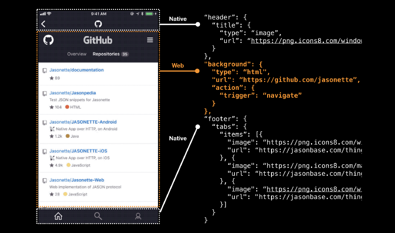 How to Turn Your Website into a Mobile App with 7 Lines of JSON