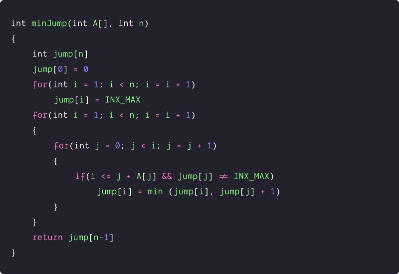 minimum number of jumps to reachend using bottom-up approach of dynamic programming