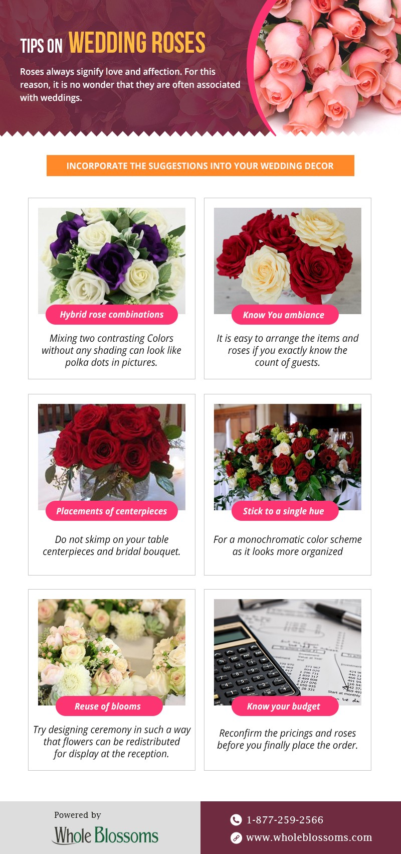 Order Wholesale Wedding Roses in Bulk – Whole Blossoms – Medium