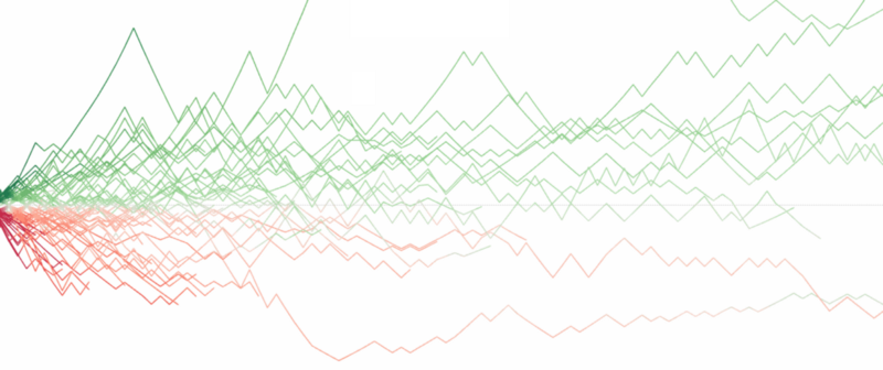 I visualized the data from every single game of Hearthstone I played. All 4,700 of them.