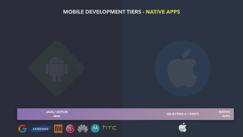 3aed347a10c Native Apps Tier — Where you develop for each specific platform (it might  be even more specific when considering NDK)