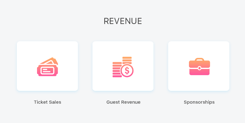 measure your event ROI