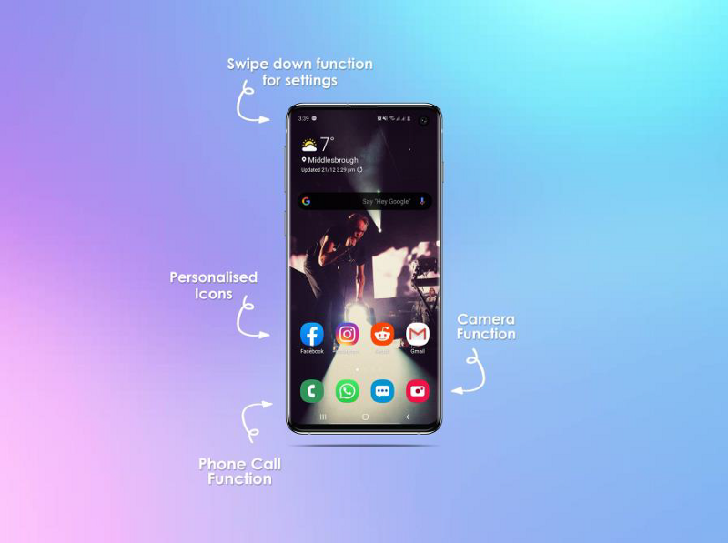 Anatomy of a Samsung S10 home screen showing interactive elements.
