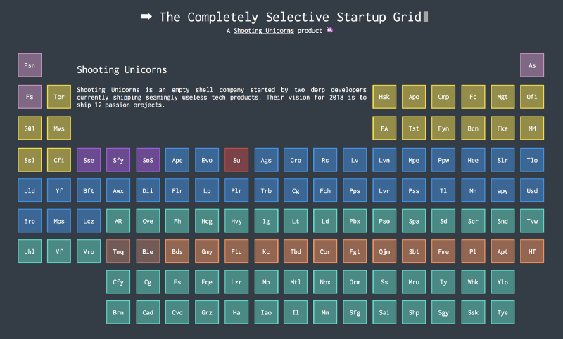 The Periodic Table of Australian Startups Built With CSS Grid 🇦🇺