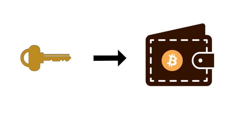 How to create a Bitcoin wallet address from a private key