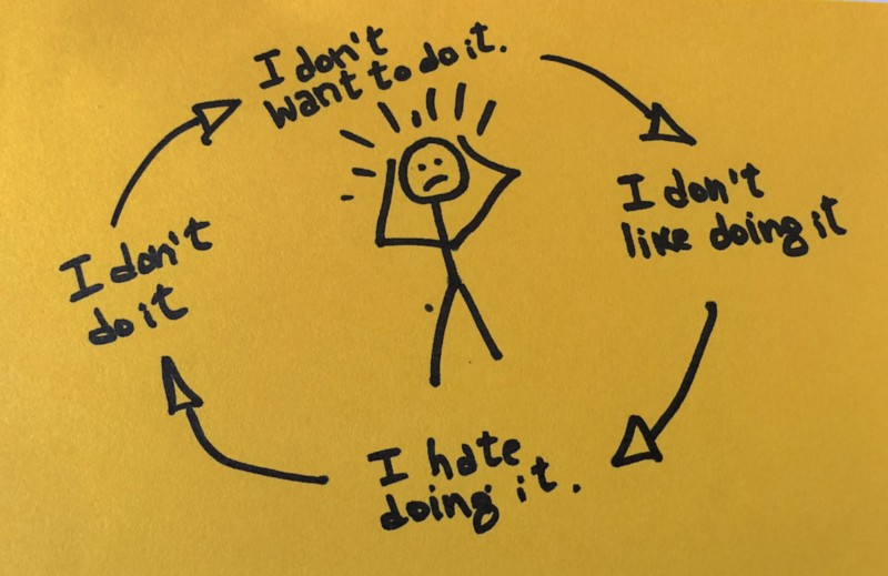 Procrastination, an inevitable cycle