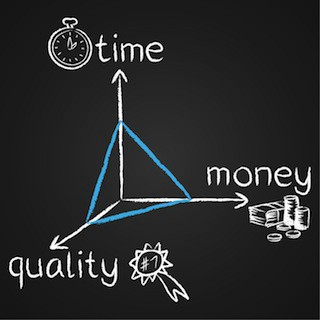 Time, Money, Quality