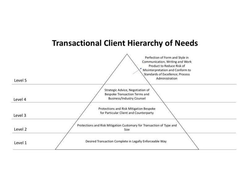 The Anatomy of a Billable Hour: A Way Forward\' - by dealWIP ...