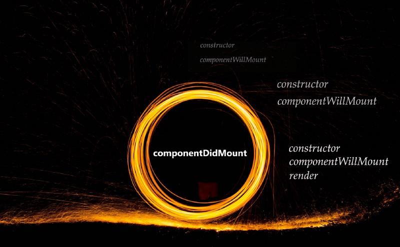 Revisiting use of React's Component Life Cycles in Anticipation of Async Rendering