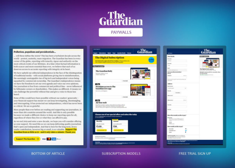 A screenshot of The Guardian's paywall and process