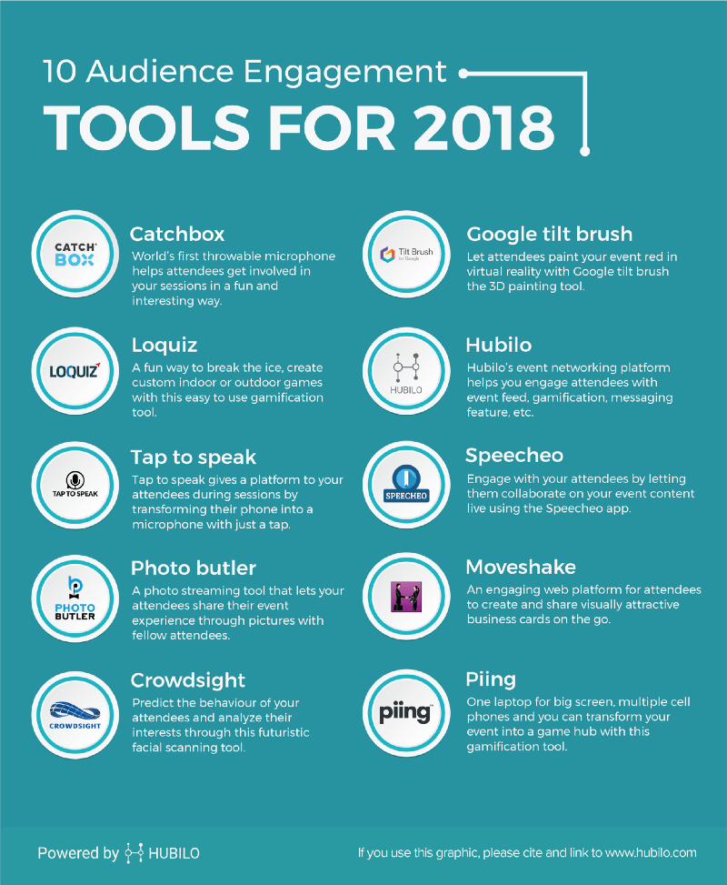 Audience Engagement Tools, 10 Audience Engagement Tools for2018