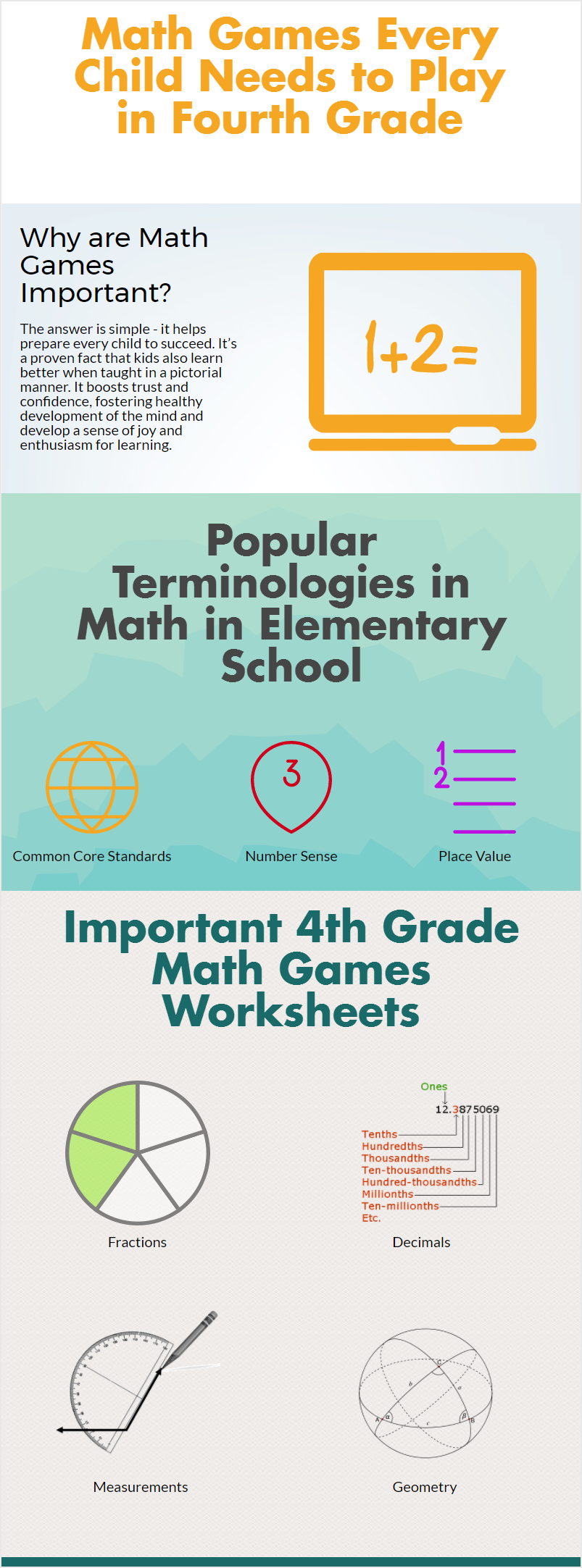 Top Four Math Games for 4th Grade Math [INFOGRAPHIC]