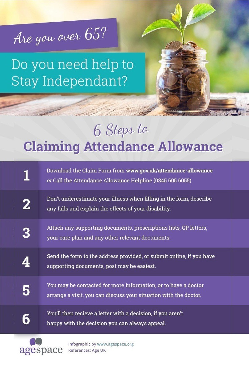 Am I Eligible To Claim Attendance Allowance?