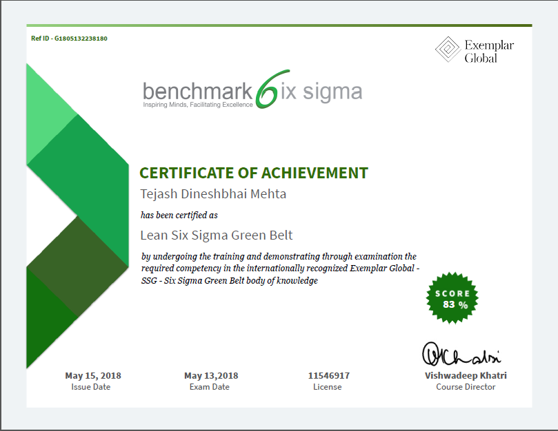 Announcement I Am Certified Lean Six Sigma Green Belt
