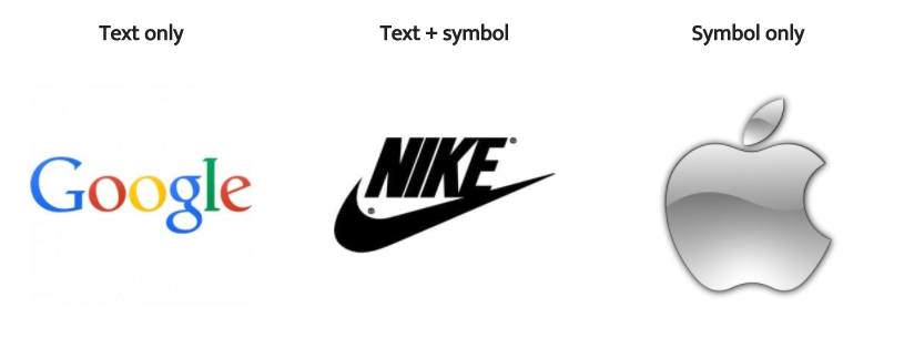 Most Likely You Are Best Off Taking One Of The First Two Types Logos Because A Symbol Only Logo Works For Brands That Have Already Built Some Prior