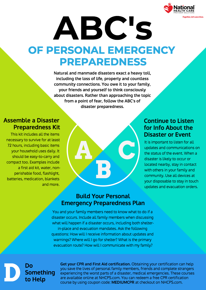 The Abcs Of Personal Emergency Preparedness Nhcps Medium