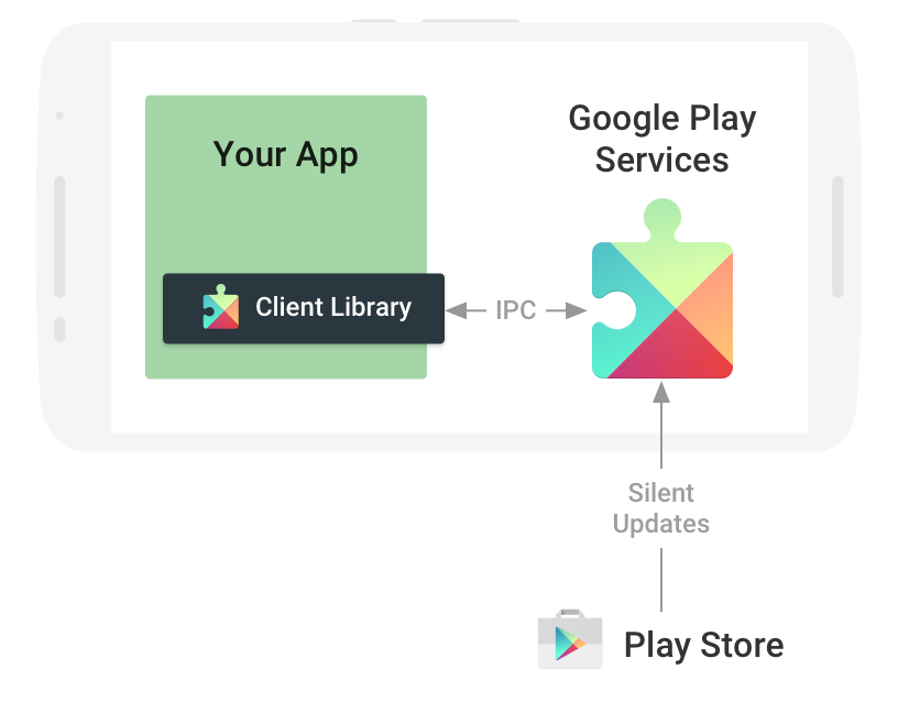 downgrade google play services