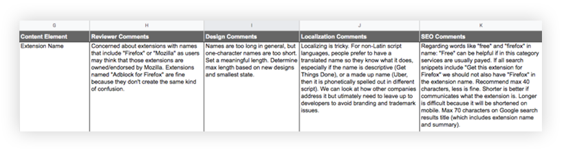 """8f260ae4c68  figcaption Sample domain expert review comments for """"Extension  Name""""  figcaption"""