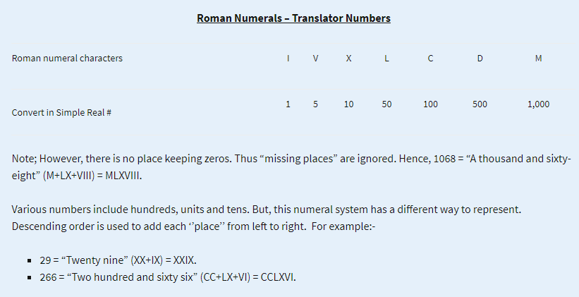roman numerals converter for date conversion step by step guide