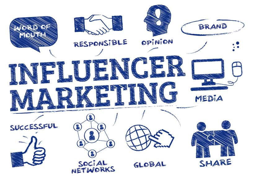 INFLUENCER MARKETING IS NOT DEAD: HOW SMALL BUSINESSES CAN STILL GROW IN 2020