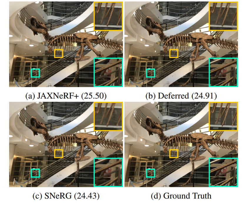 Google Research's Novel High Efficient Neural Volumetric Representation Enables Real-Time View…