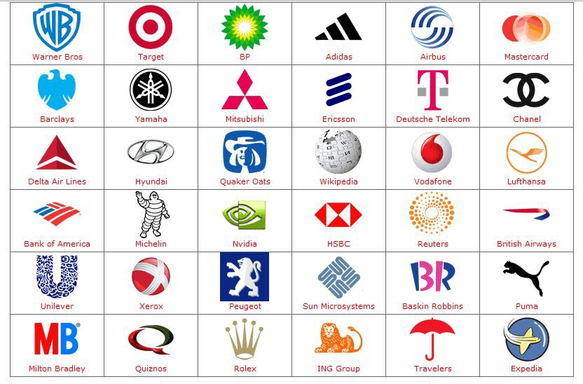 How To Design A Perfect Business Logo To Stand Out In The Market