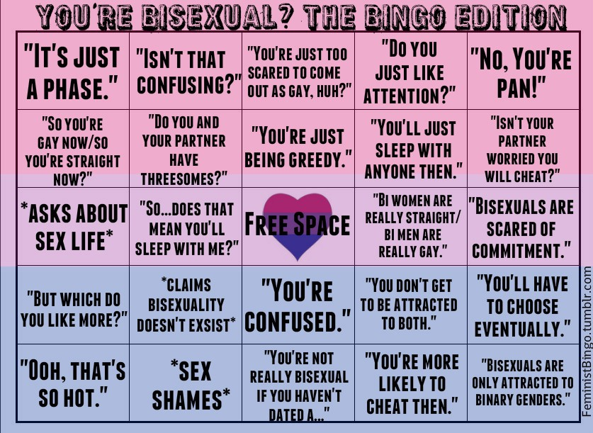 How To Tell If Someone Is Bisexual