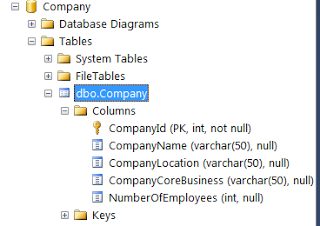 Mvc database pdf from file in