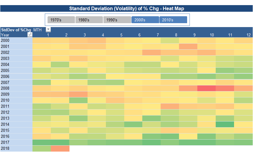 "Heat Map Excel Microsoft Excel: Create A ""Heat Map"" in Excel Using Conditional  Heat Map Excel"