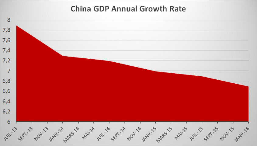 growth slows chinas government - 845×480
