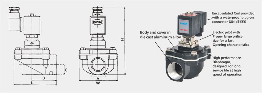 Application of pulse jet valve in processing industry to maximize what is maniks pulse jet valve ccuart Gallery