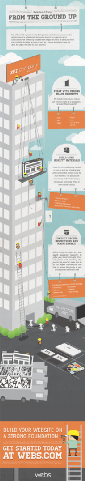 Building a Brand From the Ground up [Infographic]