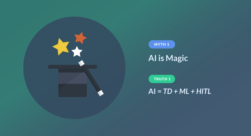 Bilderesultat for ai magic