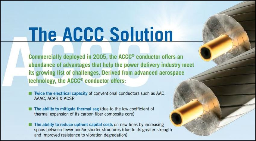 Worldwide deployment and installation — ACCC Conductor