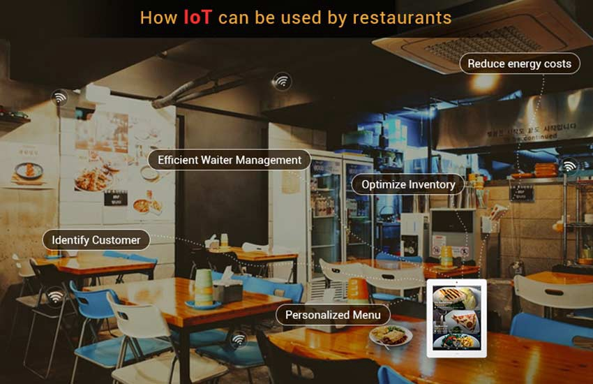 Top Ways Internet Of Things Can Be Used By Restaurants - Things found on a restaurant table
