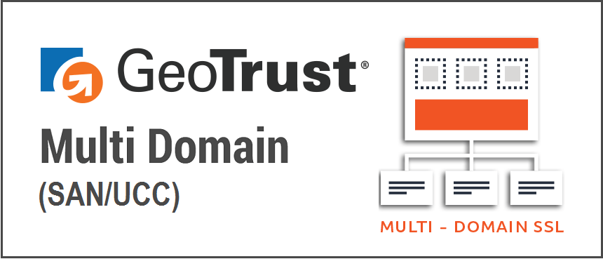 Best Affordable GeoTrust Multi-Domain SSL Certificate Providers