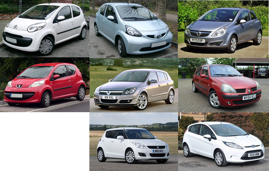 Top 8 cars for Young Drivers — under £2000 – The Young Driver – Medium