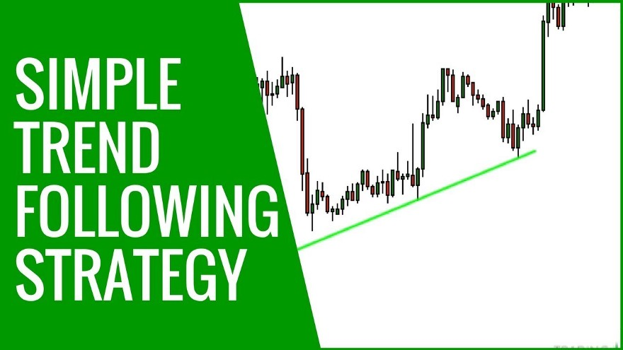 Bank Nifty Trend Following Positional Trading Strategy