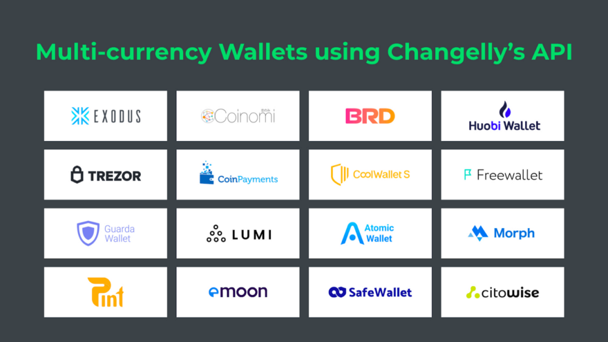 Cryptocurrency Exhcange API to Boost Your Business – Changelly