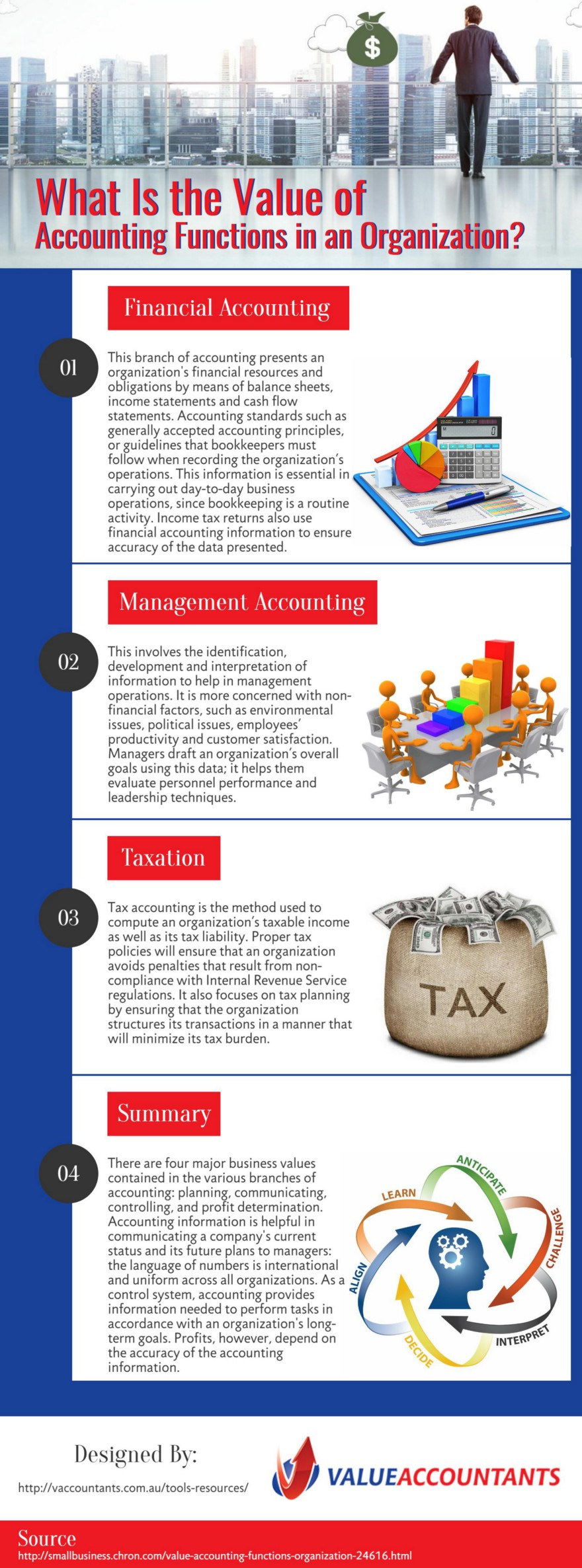 the role of an accountant in an organization The management accounting practices the role of management accountant in an organization and management accounting should move from administrative level to the srtrategic ones, from bean counters.