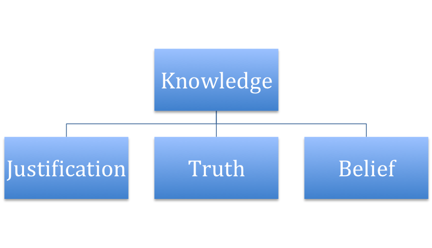 education and knowledge essay