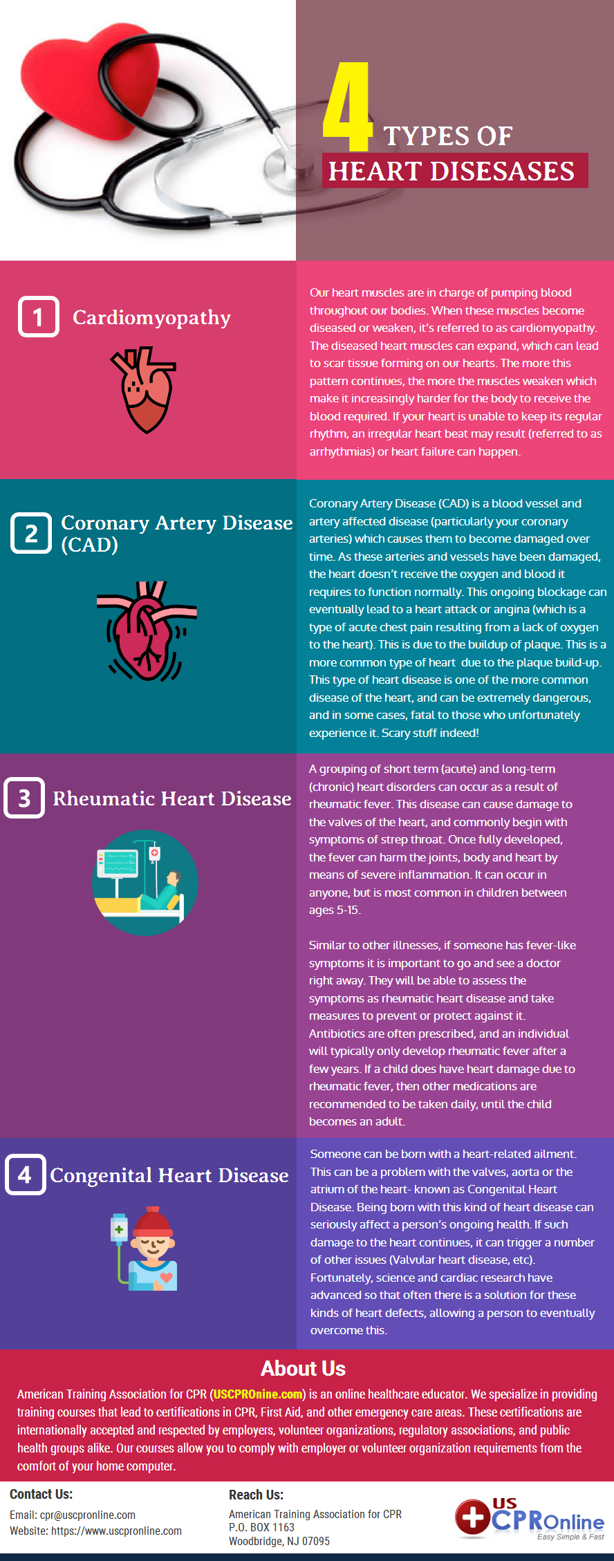 Four Most Common Types Of Heart Diseases Shelley B Hughes Medium