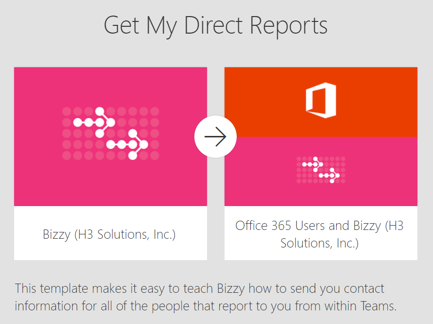 Template: Get Direct Reports – AtBot