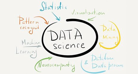 Top Data Science Resources on the Internet right now