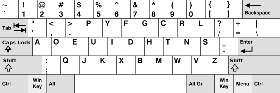 After 5 years of Dvorak, I am switching back to Qwerty  - By