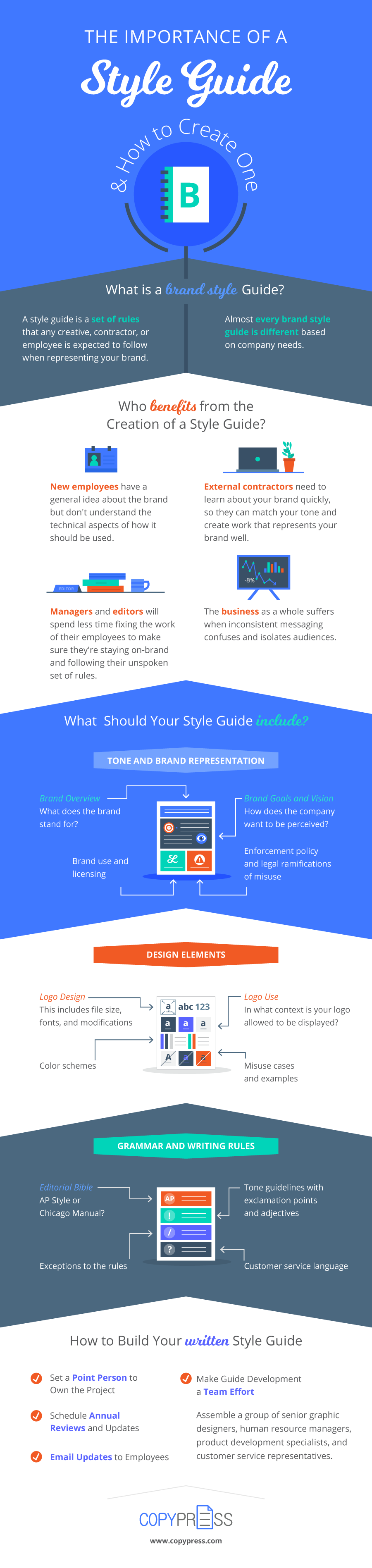 Infographic: The importance of a Style Guide.